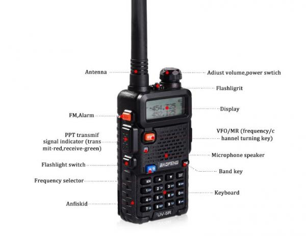 Statie Radio Walkie Talkie Baofeng UV-5R Dual Band Transceiver